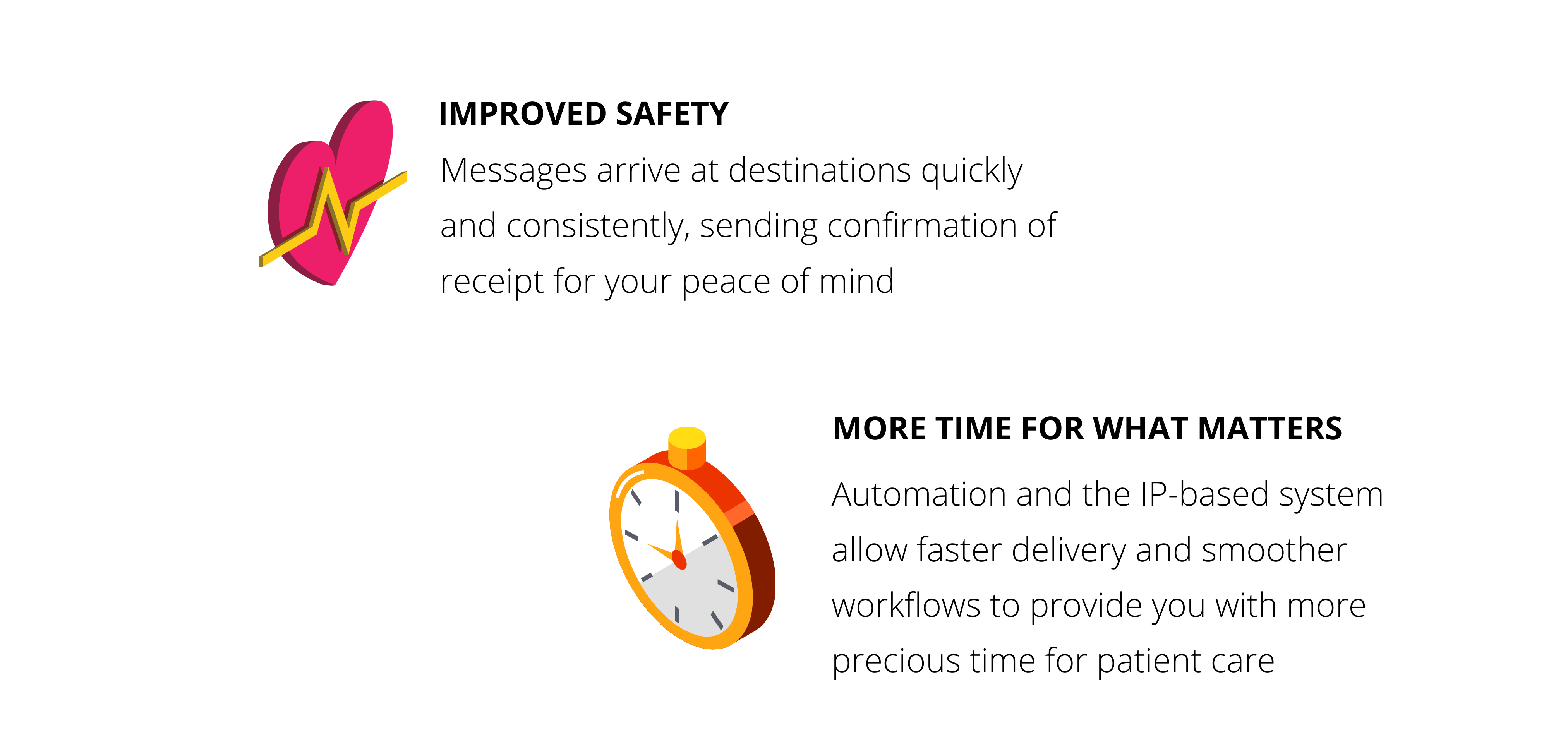 Improved Safety and More time for what matters